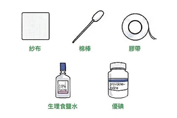 骨折術後護理-傷口換藥步驟-步驟2-準備換要需要的物品